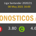 Barcelona vs Atlético de Madrid Pronostico (8 May 2021) 7