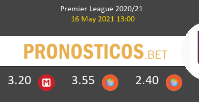 Crystal Palace vs Aston Villa Pronostico (16 May 2021) 5