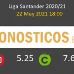 Real Madrid vs Villarreal Pronostico (22 May 2021) 4