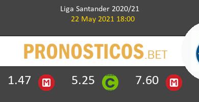 Real Madrid vs Villarreal Pronostico (22 May 2021) 9