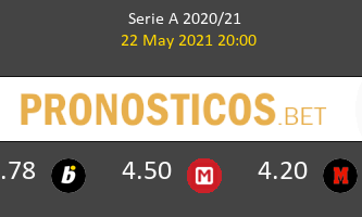 Sampdoria vs Parma Pronostico (22 May 2021) 2