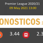 Wolves vs Brighton & Hove Albion Pronostico (9 May 2021) 4