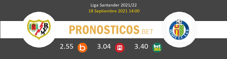 Rayo Vallecano vs Getafe Pronostico (18 Sep 2021) 1
